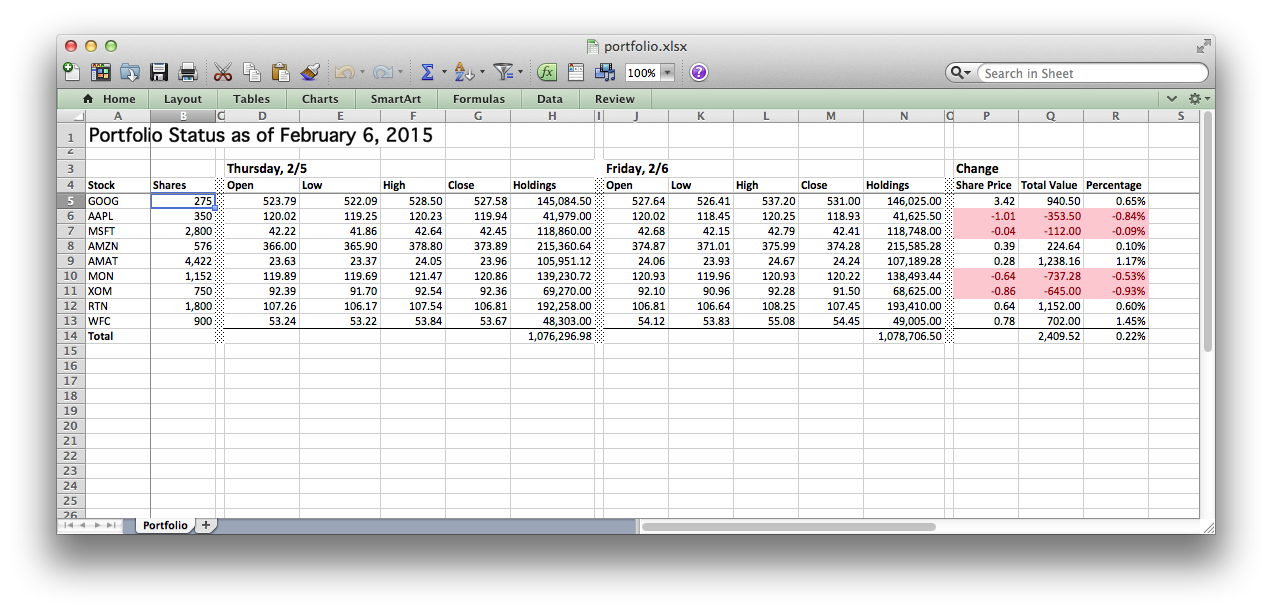 The portfolio spreadsheet